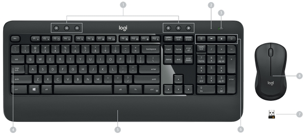 Keyboard and Mouse Overview