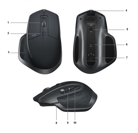 MX MASTER 2S WIRELESS MOUSE Getting Started – Logitech Support +